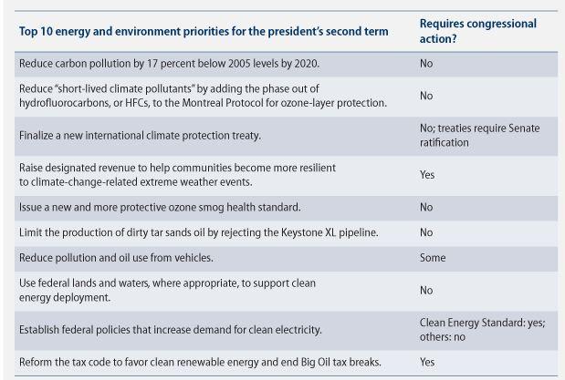 Les priorités environnementales d'Obama II dans ENERGIE capture6